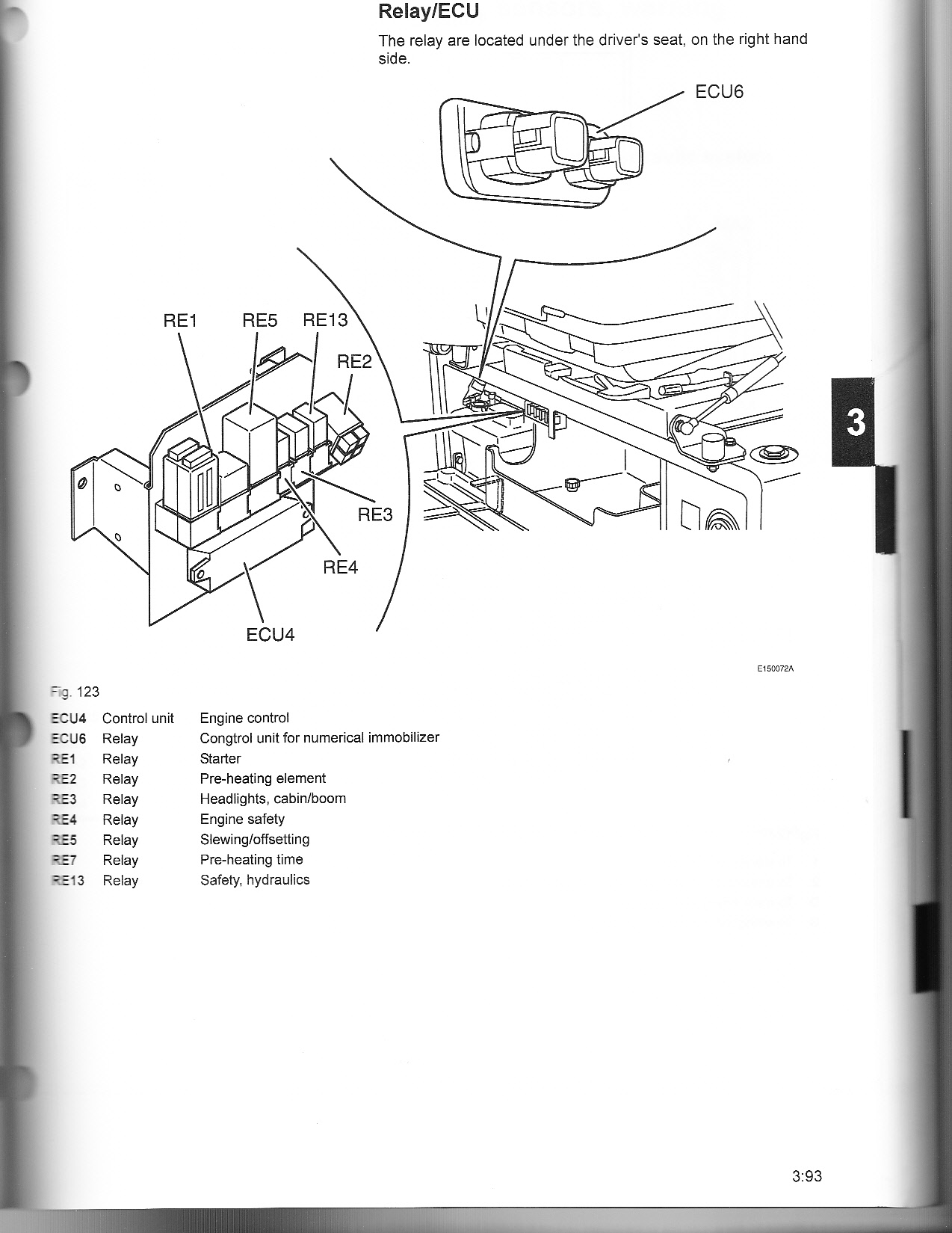 Takeuchi tl150 wiring diagram cg 125 engine diagram diagram of Yanmar Wiring Schematic Alternator Wiring Diagram Electrical Wiring Diagrams on takeuchi wiring schematic
