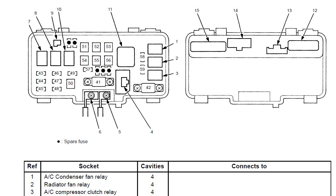 1996 honda civic fuse box honda odyssey ac relay location | get free image about ... 1996 honda civic fuse box diagram besides sensor heater circuit bank 1