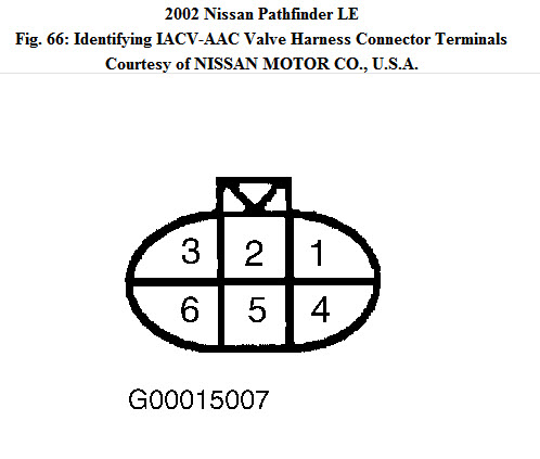 Geo Delco Radio Wiring Diagram also Pioneer Radio Wiring Diagram further Subaru Engine Wiring Harness additionally Toyota Tundra Wiring Diagram Pdf furthermore 2000 Jeep Cherokee Heater Control. on nissan wiring harness color codes