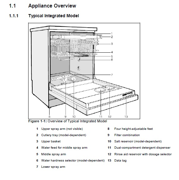 Samsung Refrigerator Schematic Diagram as well Page in addition Ge Gas Stove Wiring together with Lg Front Load Washer Parts Diagram additionally Samsung Washing Machine Manual. on lg washing machine parts diagram
