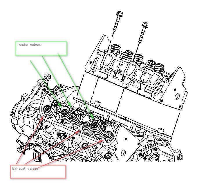 how to set valves on 3 2 v6 gm engine