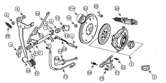 jeep clutch diagram  jeep  free engine image for user