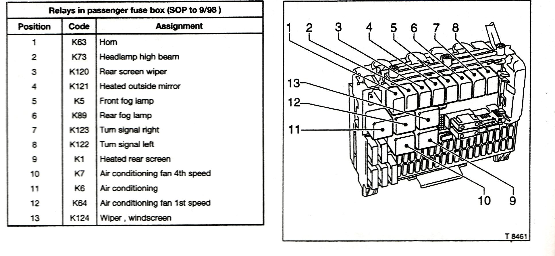 opel astra h fuse box layout detailed schematics diagram rh technograffito  com vauxhall zafira 2006 radio