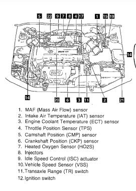 Jeep Yj Engine Diagram further 2003 Ford Excursion Fuse Box Diagram in addition Honda Cr Z Wiring Harness Diagram together with 2002 Volvo S60 Engine Block moreover Subaru Turbo Engine Diagrams. on fuse box location 2002 volvo s40