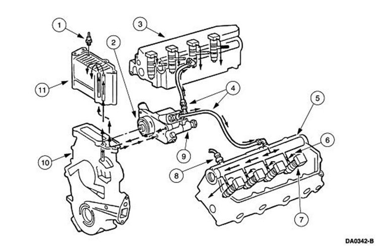 Transmission Wiring Harness Diagram in addition Index php also 84 Chevy Steering Column Wiring Diagram also 2004 Ford Chassis Motorhome Wiring Diagram as well Watch. on 1997 ford f53 wiring diagram