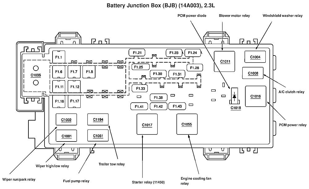 2008 kia rondo fuse box diagram
