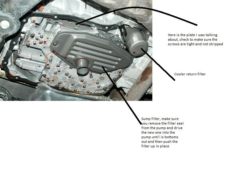 Rfe on Chrysler P0700 Code