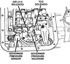 3dgak 2000 Dodge Intrepid 2 7l Engine Intermittantly Engine besides 7p9v0 Jeep Laredo 2002 Jeep When Shift 1st 2nd as well Cost To Replace Catalytic Converter On 2006 F150 together with Safety Automotive Sensors moreover Nissan Hardbody D21 And Pathfinder Wd21 Faq 18593. on transmission sensors what they do