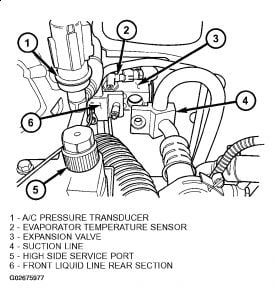 2003 Dodge Durango Evap System Diagram likewise Dodge Freeze Plug Location likewise RepairGuideContent besides 2002 Dodge Intrepid Cooling System Diagram additionally 42882 Need Pic Coolant Reservoir Hose Hookup. on in a 2003 dodge intrepid radiator location