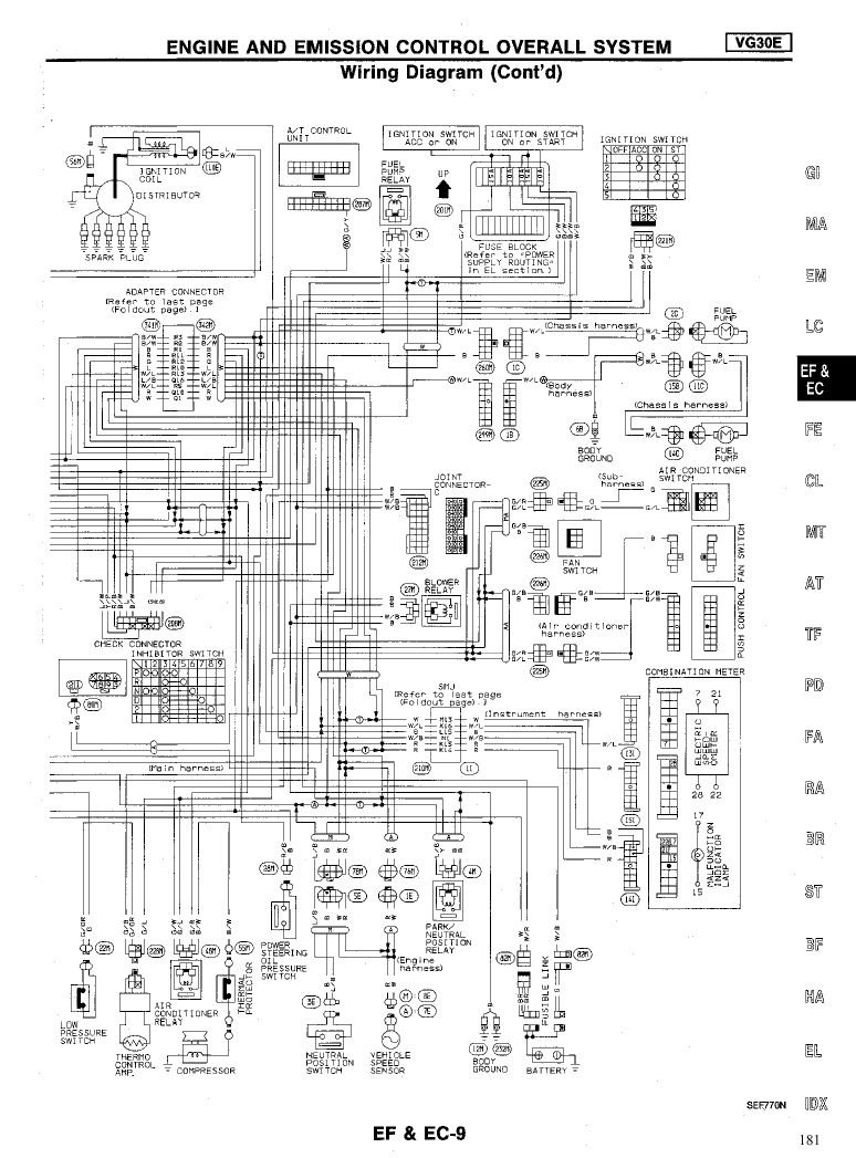 Nissan Vg30e Wiring Diagram : Nissan pickup wiring diagram free engine image