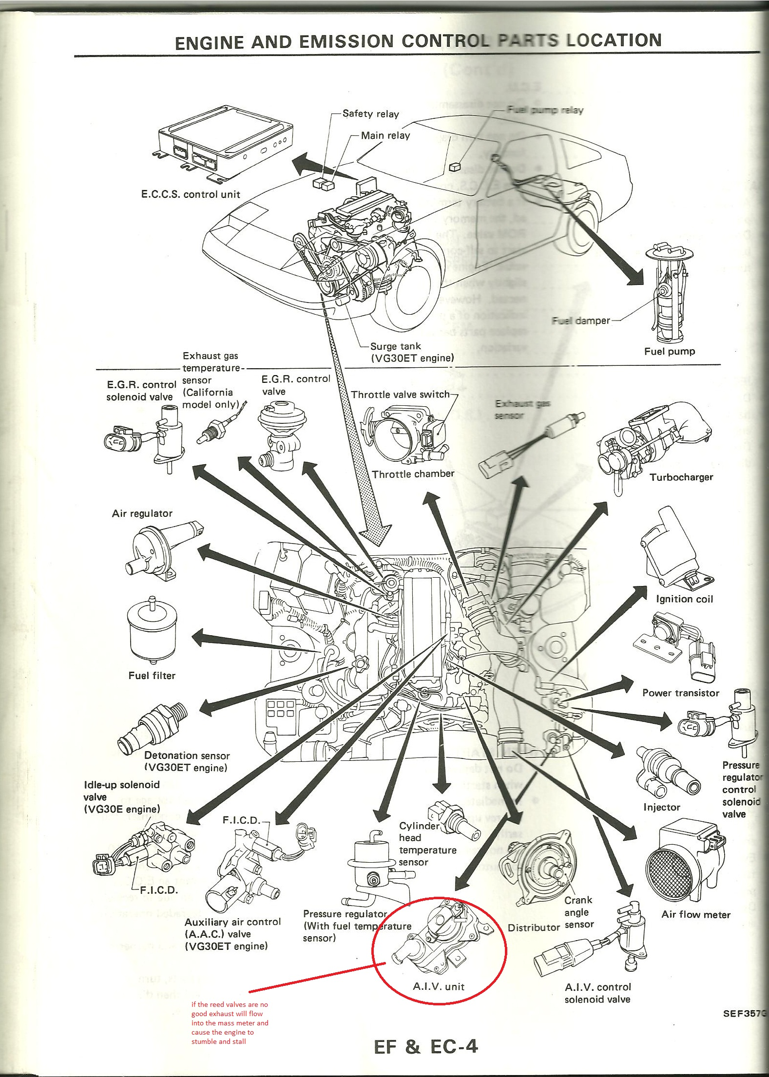 88 nissan z24 vacuum diagram 88 get free image about wiring diagram