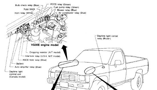 1986 nissan 300zx engine diagram  nissan  auto wiring diagram