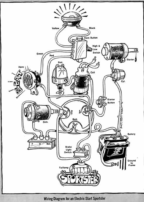 harley wiring diagrams pdf harley wiring diagrams simple