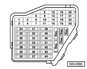 3onjz Fuse Box Diagram Missing 2004 Beetle Convertible on 2000 vw jetta fuse box diagram