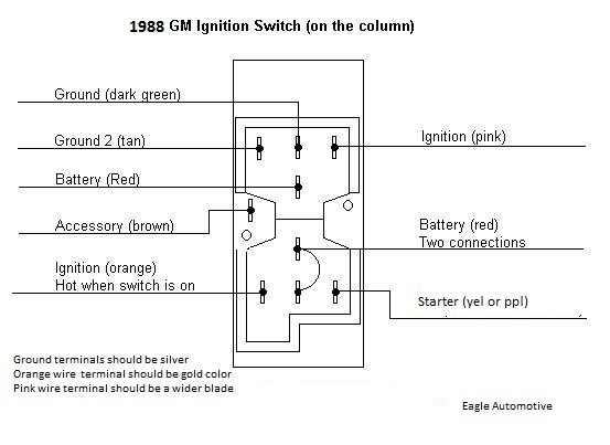 1975 chevy ignition switch wiring diagram 1975 wiring diagrams chevy silverado ignition switch wiring diagram