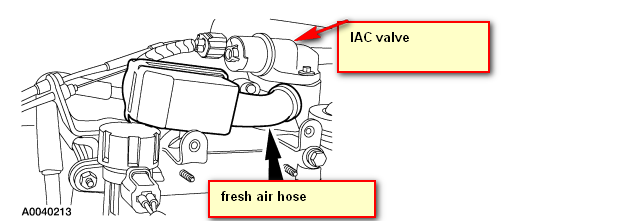 idle air control valve