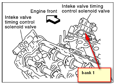 honda 02 sensor wiring diagram wiring diagram for car engine pressure control solenoid location as well 2003 camry wiring diagram gauge furthermore also tag light wiring