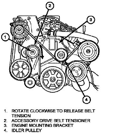 5 furthermore Diesel Engine Overhaul Repair besides T16627380 Adjust alternator accessory drive belt further 2015 Sonata 2 4 Timing Chain also justanswer   dodge 0ylvkneedinstallwaterpump1996dodgeram. on peugeot timing belt