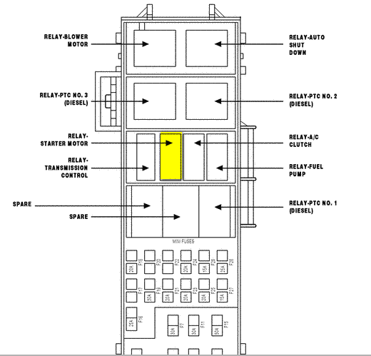 jeep commander relay diagram  jeep  free engine image for