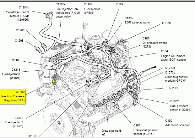 where is icp sensor located  2006 ford f250 sd 6 0