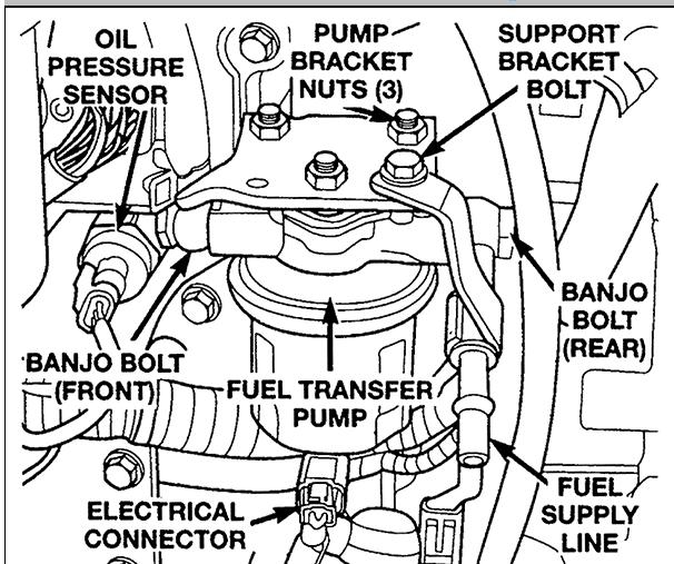 need help on a 2001 ram 2500 5 9l diesel  the oil pressure
