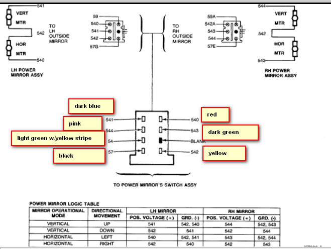 i need the pin-out diagram for power mirror switch on a ... 1997 ford f 150 power mirror wiring diagram ford ranger power mirror wiring diagram