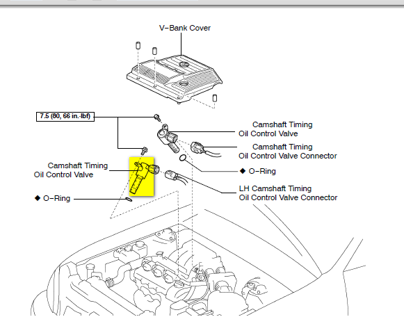 Where Is The Oil Control Valve And Filter For Cylinders 2
