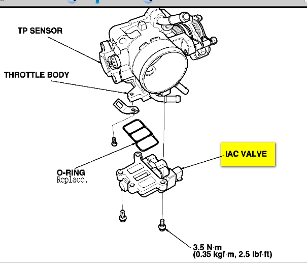 ford ranger transmission problems