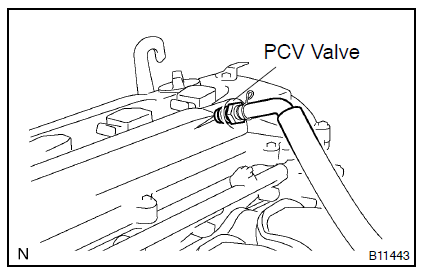 Pcv Valve Location 2013 4cyl Toyota