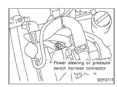Everyone It Doesnt Have Power Steering Help Power Steering Hose