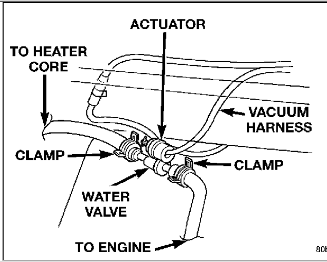 service manual  1995 dodge ram van 3500 remove hvac