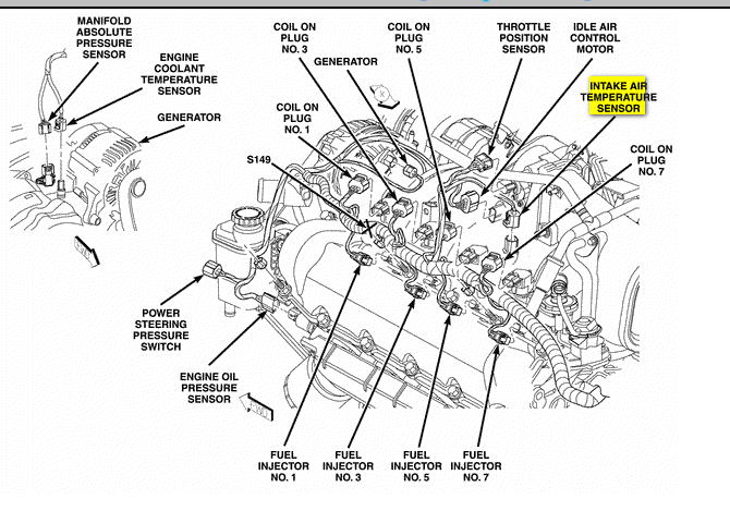 1987 Chevy 5 7 L Tbi Wiring Diagram furthermore 71332 Faq General Info  mon Problems Factory Service Manuals in addition Astonishing 2003 Ford Focus Wiring Diagram Contemporary Diagram With Regard To 2001 Ford Focus Cooling System Diagram together with T15690575 Camshaft position sensor dodge 2500 5 7 also 98 Camery Vacuum Lines 51185. on 2003 dodge ram 1500 coolant temperature sensor