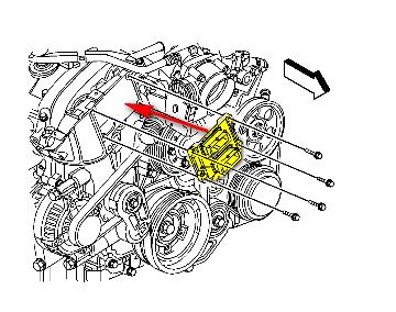 2011 Kia Sorento Radio Antenna in addition Cadillac Srx Ecm Location furthermore 2004 Acura Tl Fuse Box Diagram further 1999 Jaguar Xj8 Fuse Box Diagram together with Ford 5 4 Bank 2 Sensor 1 Location. on 2002 jaguar x type fuse diagram