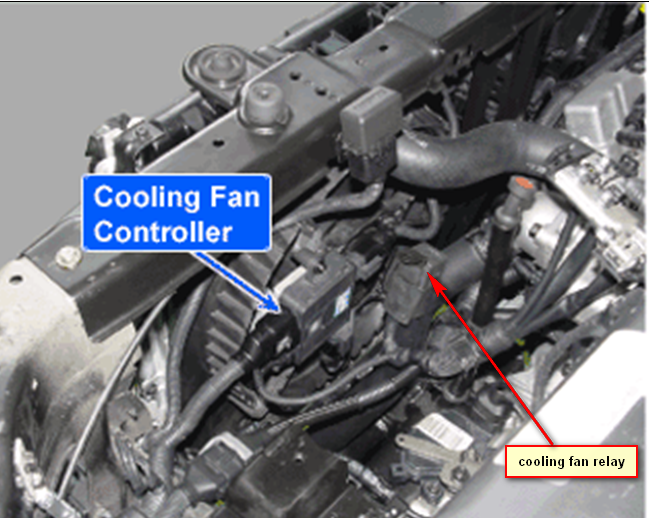 Solved radiator fan relay on 2007 kia sedona fixya publicscrutiny Choice Image