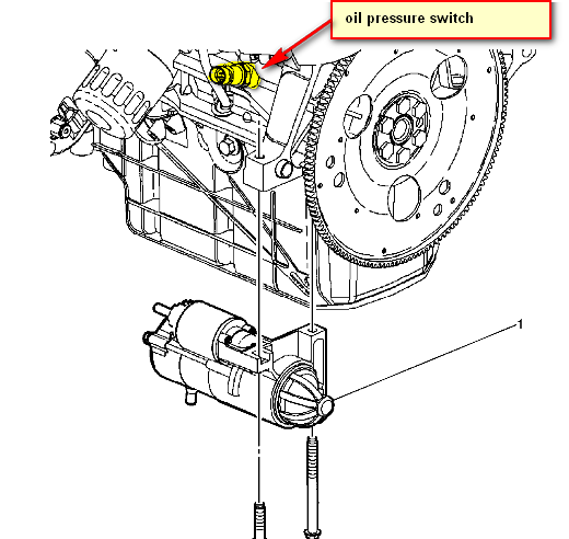 257699 Vacuum Diagrams also Diagram view furthermore Toyota Mr2 Wiring Diagram in addition Engine Diagram Of 06 Chevy Trailblazer additionally Discussion T2791 ds458729. on 2000 chevy blazer wiring diagram