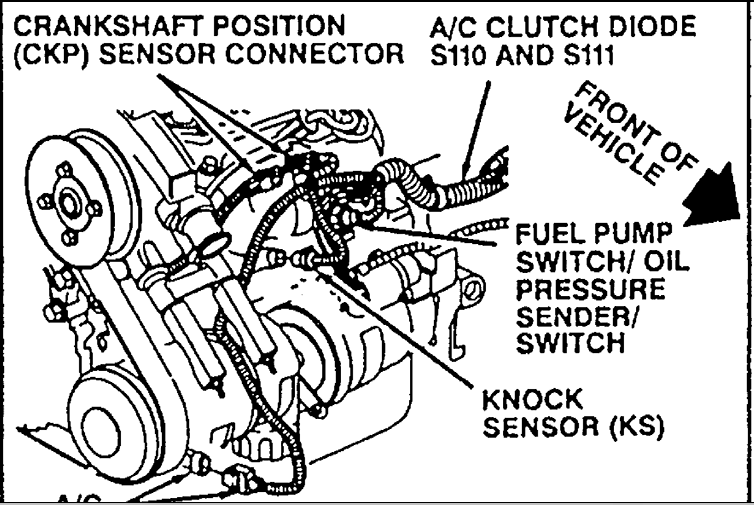 RepairGuideContent furthermore 7n1cz Pontiac Grand Se Oil Sending Unit Located additionally 1996 Pontiac Sunfire Radio Wiring Diagram together with 2003 Ford Expedition Dvd Wiring Diagram furthermore 2000 Pontiac Sunfire Engine Diagram. on pontiac sunfire starter wiring diagram