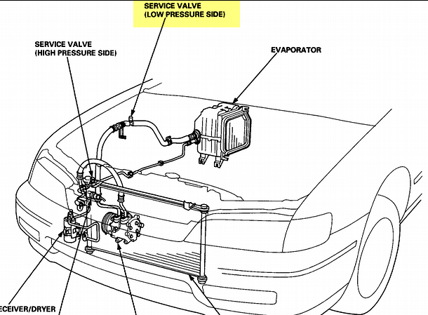 1997 honda civic idle air control valve location  1997  get free image about wiring diagram