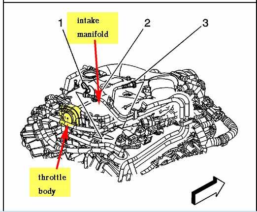 How to replace crankshaft sensers further 2004 Cadillac Srx Camshaft Position B Sensor You Photo Location Fairly Easy additionally 1996 Cadillac Deville Oxygen Sensor Locations as well Cadillac Seville likewise Cadillac 3 6 V6 Engine Timing Chain. on cadillac srx camshaft position sensor location