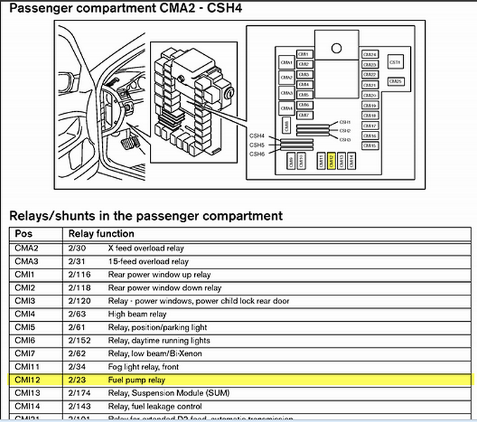 on 2004 Volvo S60 Relay Diagram