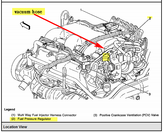i have a 2000 pontiac grand am with a 3 4 liter engine i cant get the car started unless i have 2000 pontiac grand am se engine diagram 2000 pontiac grand am gt engine diagram