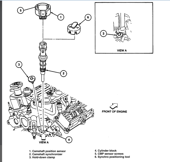 1998 Ford Explorer Failed Smog Test With Code P0340
