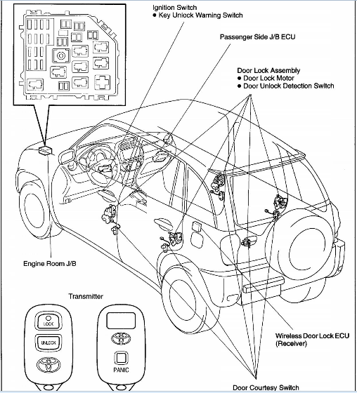 Watch besides Toyota Hilux Surf 2 7 1995 Specs And Images as well Dodge Ignition Wiring Diagram additionally 94 Camaro Fuse Location as well Discussion C21610 ds639749. on transmission fuse box for toyota corolla 2005