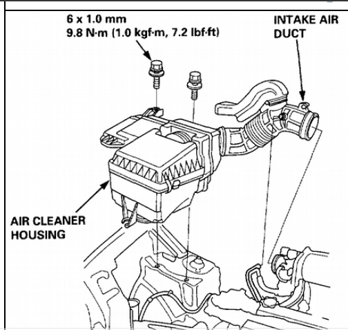 i am trying to remove a starter on a 2000 honda crv us model