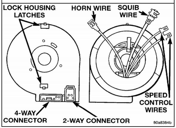 DIAGRAM] Mini Clockspring Wiring Diagram FULL Version HD Quality Wiring  Diagram - WIRING67.ONLYFOOTBALL.FRWiring And Fuse Image - OnlyFootball.fr