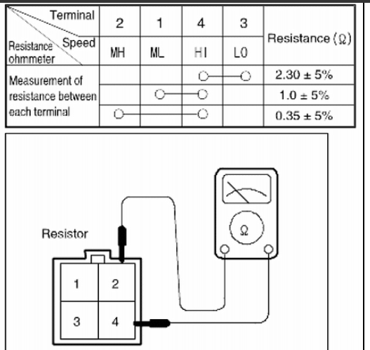 How to test blower motor resistor kia 28 images tlx 0 for How to test blower motor resistor