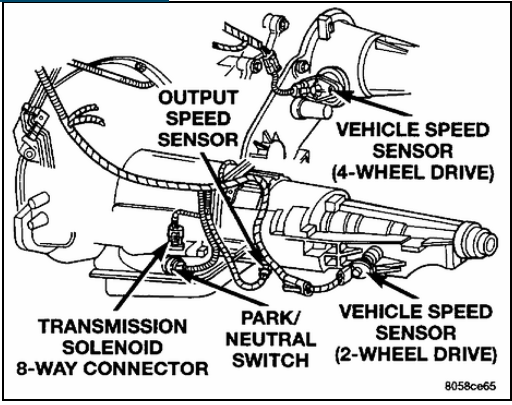 Dodge Neon Shift Solenoid Location on 1996 Dodge Ram 1500 Fuse Diagram
