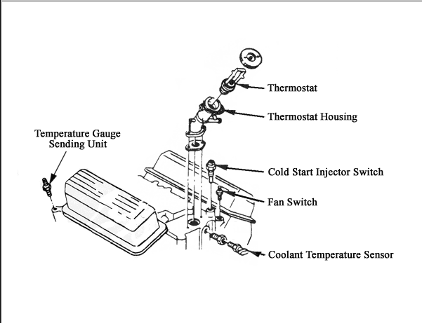 Ecm Code 15 How To Replace The Thermostat Correctly In A
