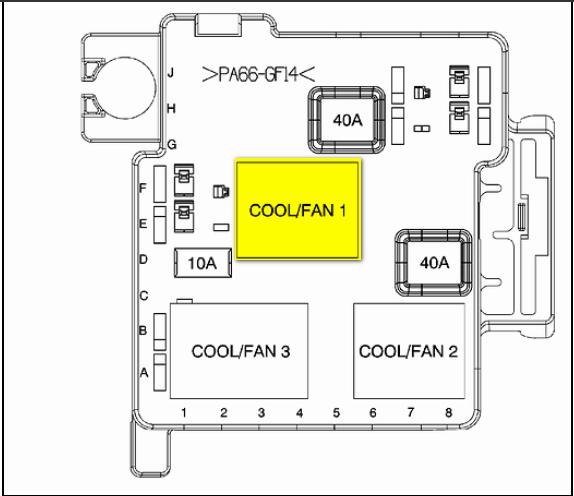 2014 silverado fuse location