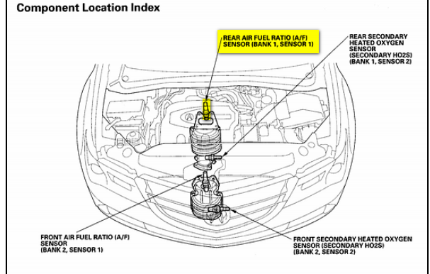 Transmission Filter With Regard To 2000 Honda Odyssey Engine Diagram moreover Horn Issues 2567824 furthermore Car Engine Before And After additionally T4473432 2003 buick regal fuse box diagram likewise 92 Accord Ex Help Vss Sensor 2683981. on 2004 acura mdx fuse diagram