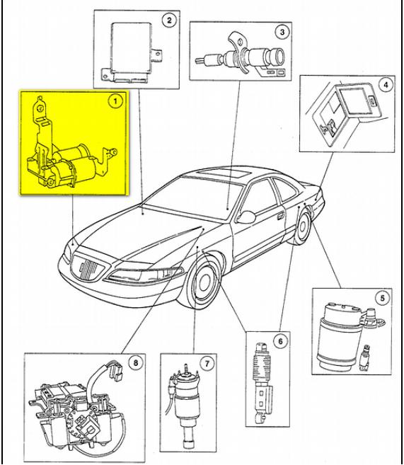 Lincoln Town Car Air Suspension Diagram